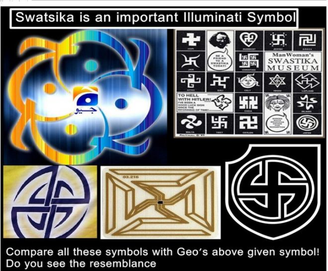 Geo Swastika Symbology Exposed