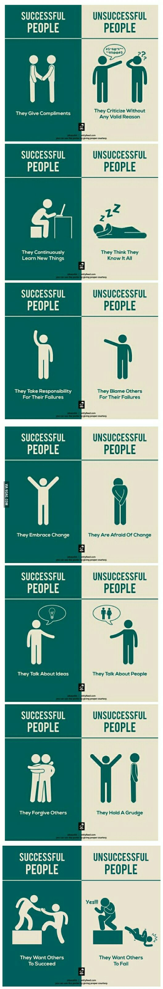 Graphics explain succeed