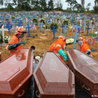 Brazil Corona Deaths
